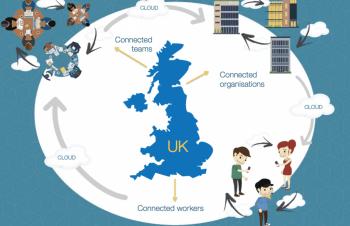 UK construction productivity : UK-productivity-challenge